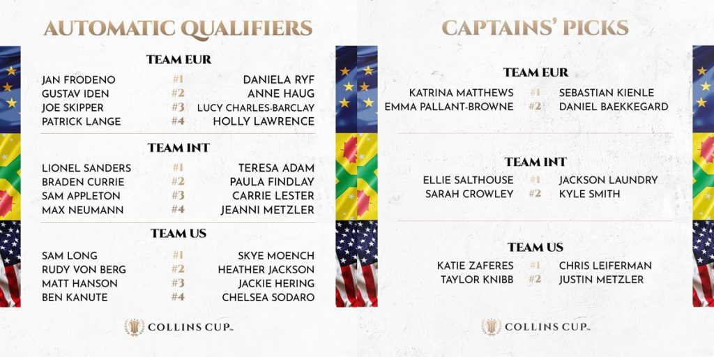 Collins Cup Qualifiers