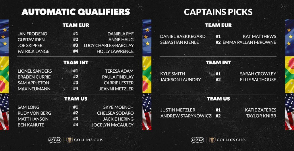 Collins Cup Final Teams